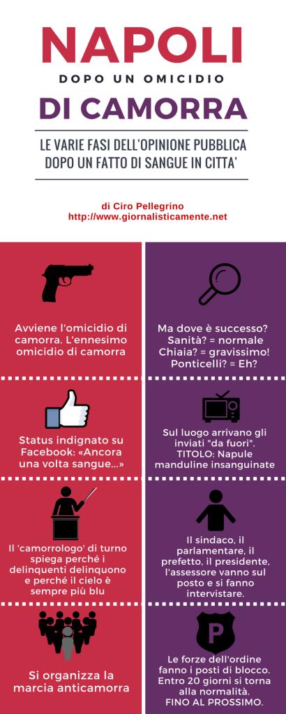 napoli-dopo-omicidio-camorra