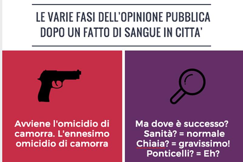 napoli-omicidio-camorra-analisi